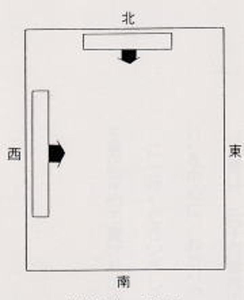 神棚をまつる方角